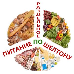 Раздельное питание, как образ жизни